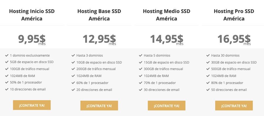 Precio de los planes Raiola Networks